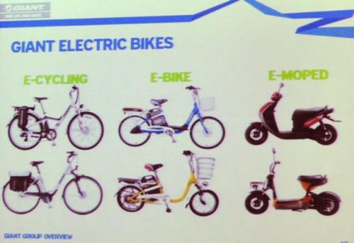 Giant electric bikes ebikes