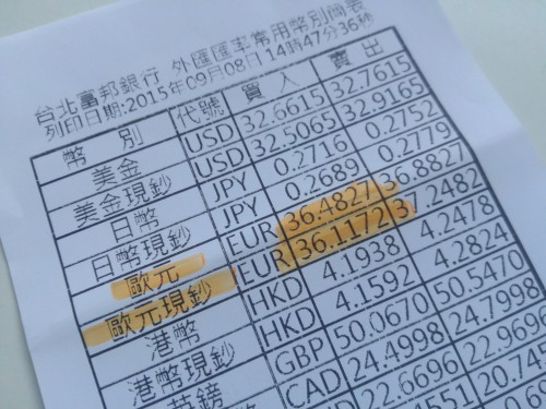 Wechselkurs Euro Taiwan