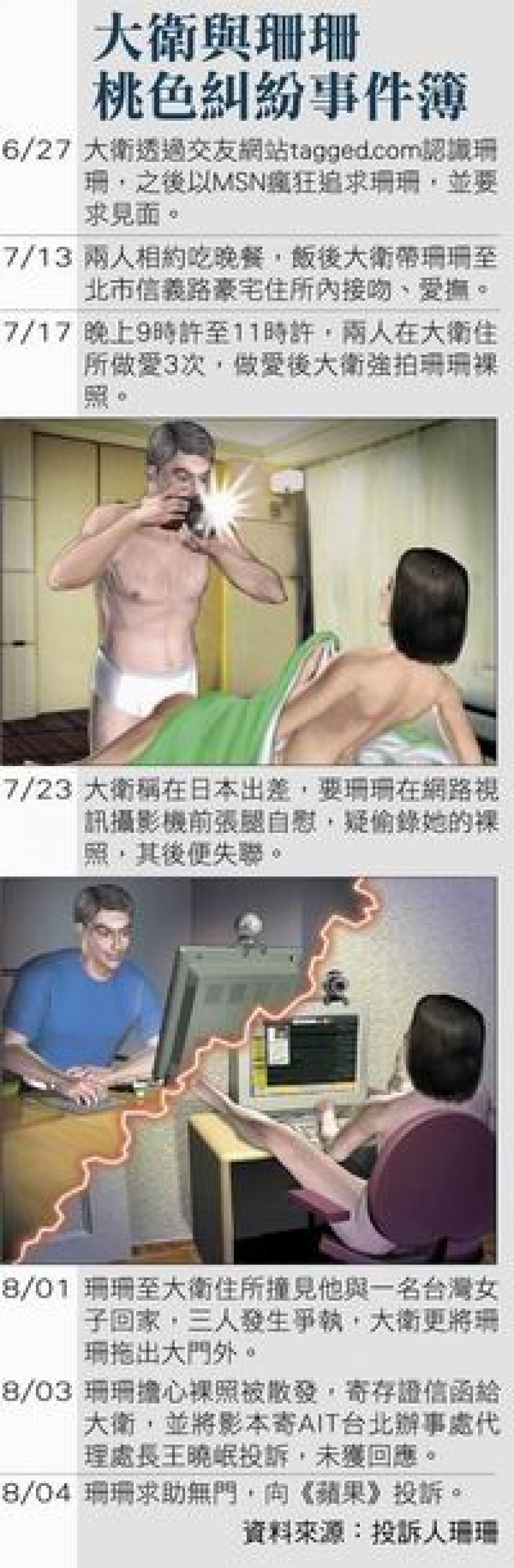 Apple Daily Illustration